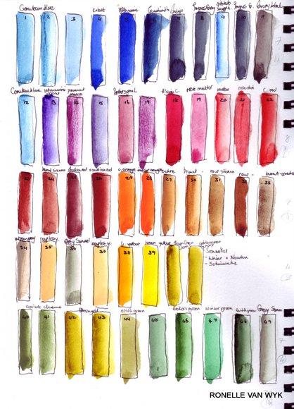 paletete in aquarelle 1