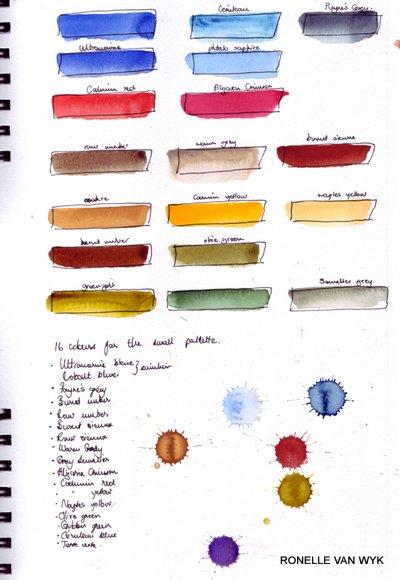 paletete in aquarelle 2